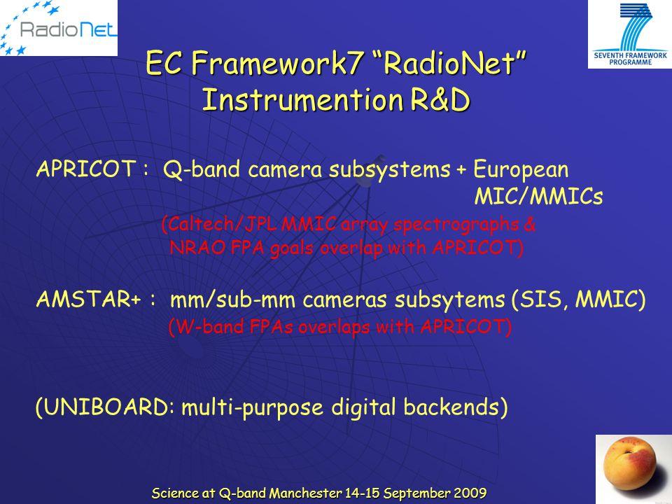 EC Framework7 RadioNet Instrumention R&D