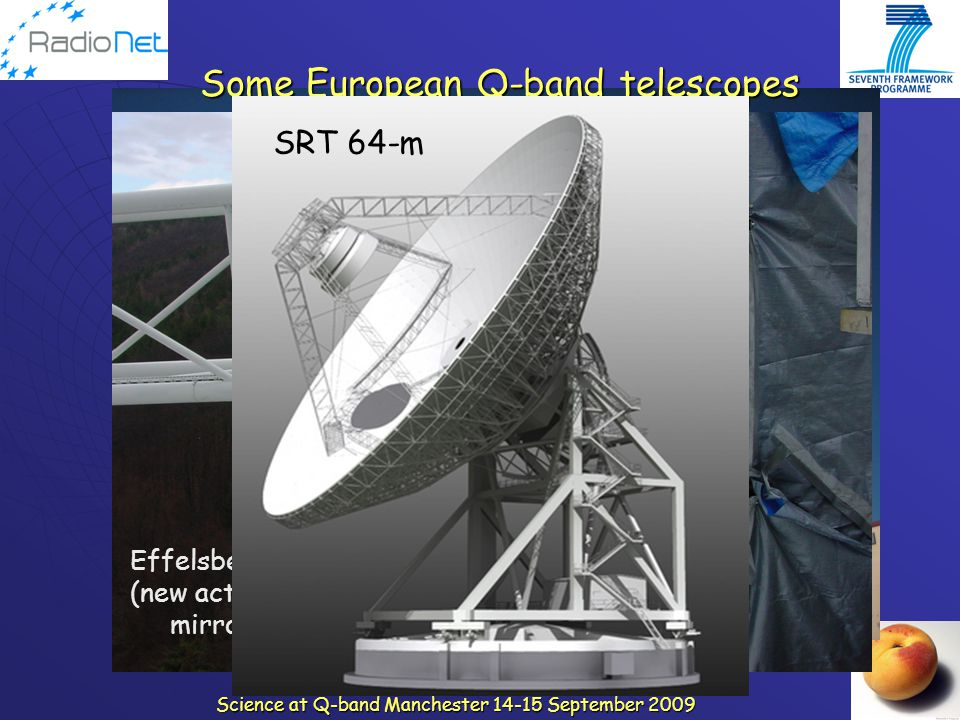 Some European Q-band telescopes