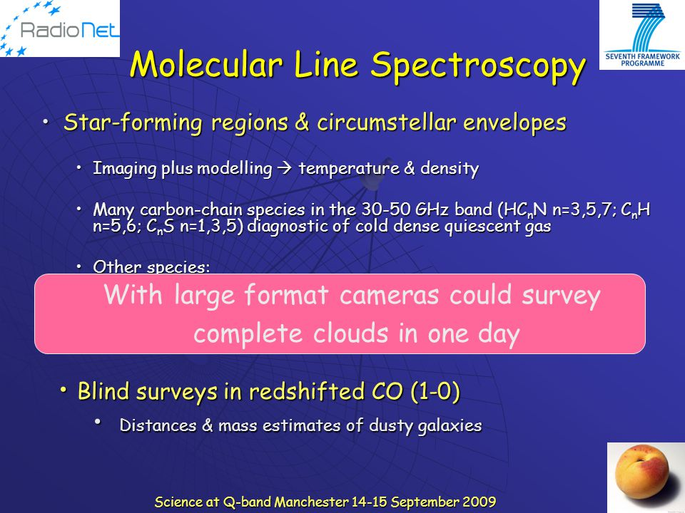 Molecular Line Spectroscopy