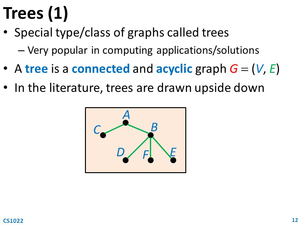 Trees (1) Special type/class of graphs called trees