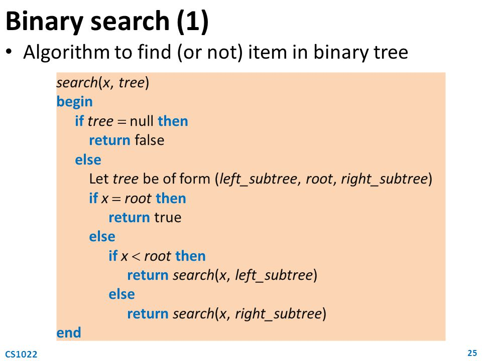 Binary search (1) Algorithm to find (or not) item in binary tree