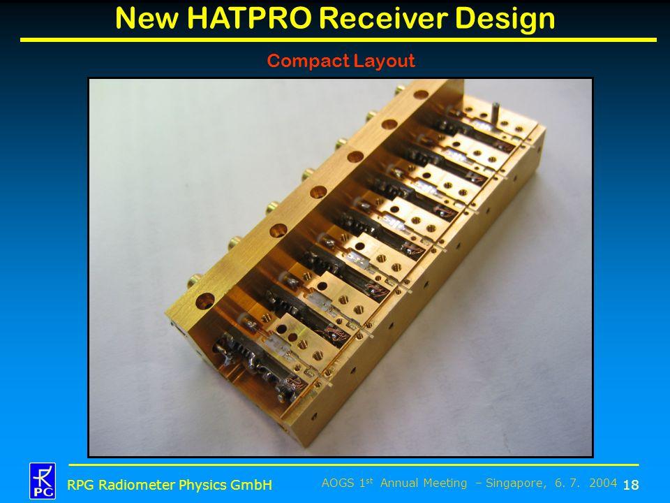 New HATPRO Receiver Design