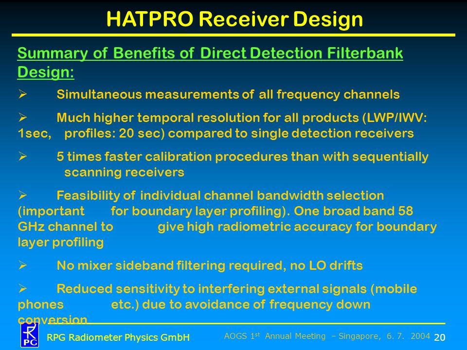 HATPRO Receiver Design