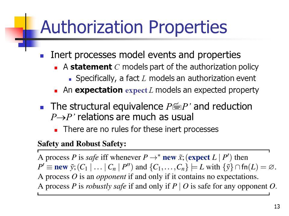 Authorization Properties