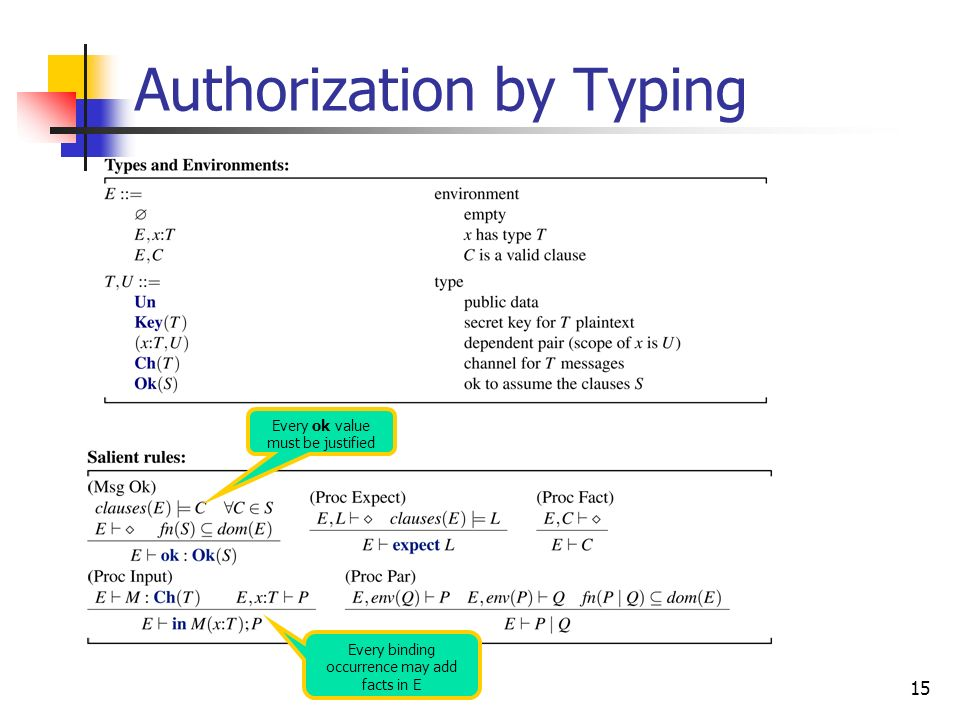 Authorization by Typing