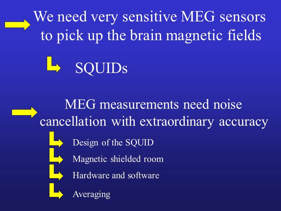 We need very sensitive MEG sensors