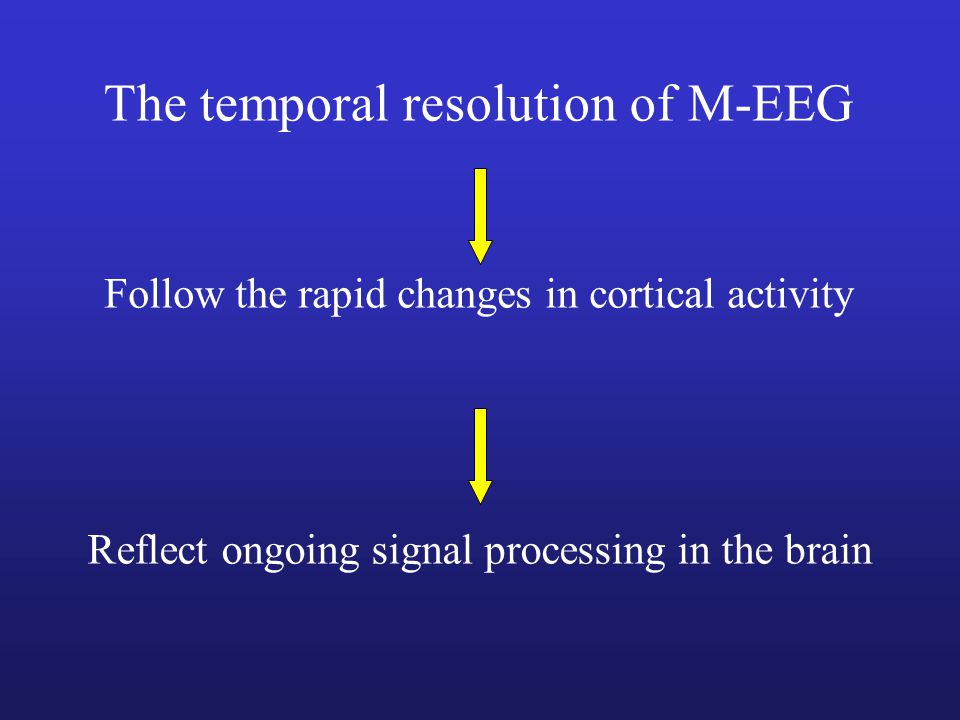 The temporal resolution of M-EEG