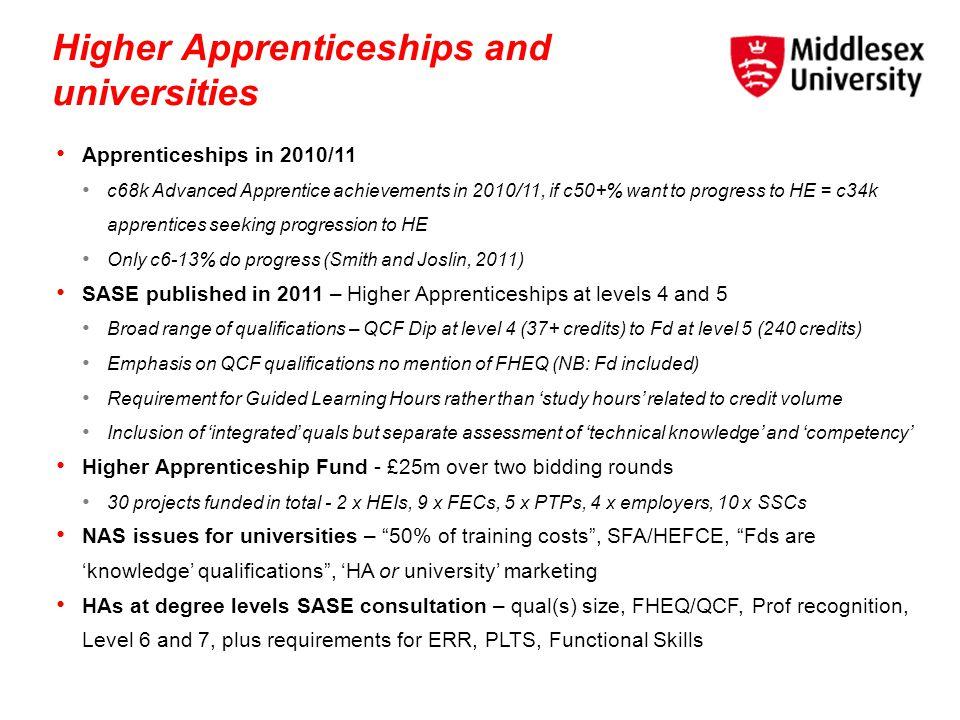 Higher Apprenticeships and universities