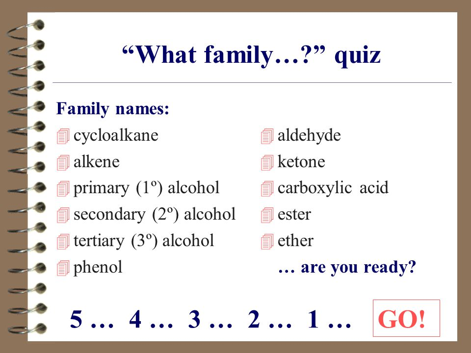 What family… quiz 5 … 4 … 3 … 2 … 1 … GO! Family names: cycloalkane