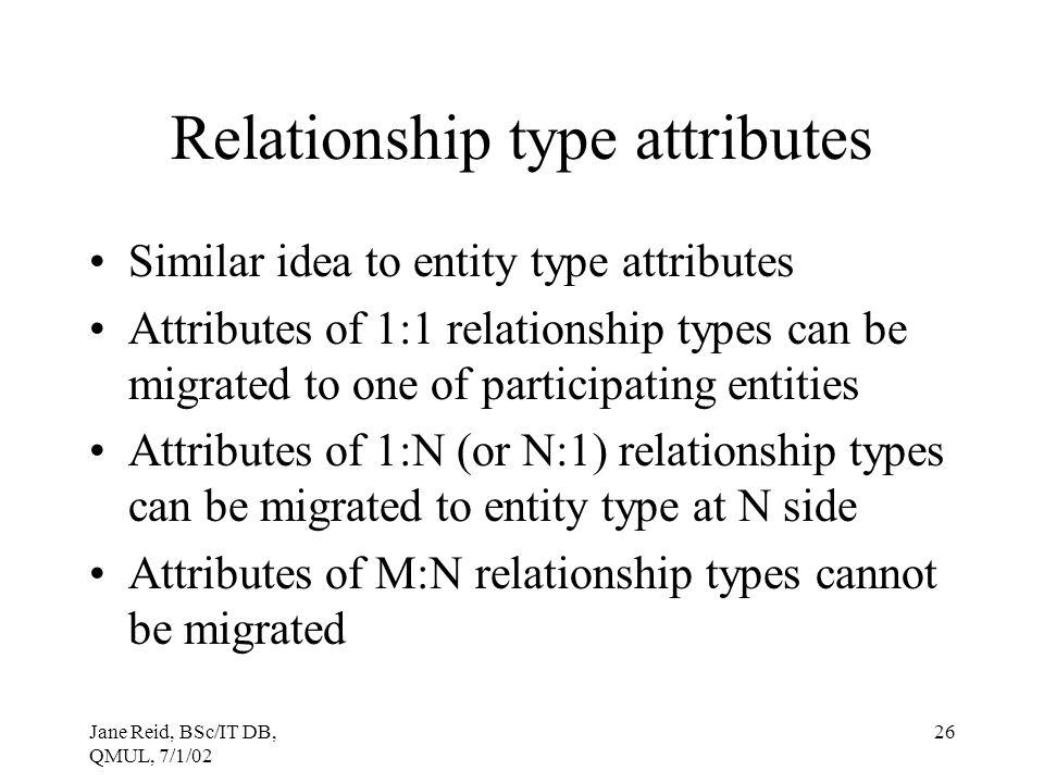 Relationship type attributes