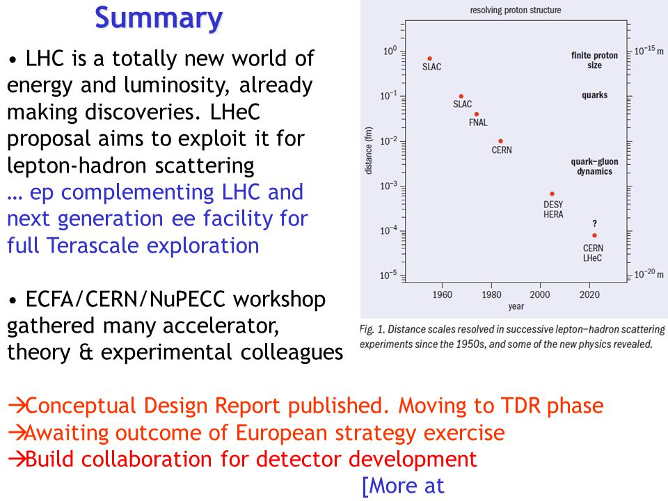 Summary LHC is a totally new world of energy and luminosity, already