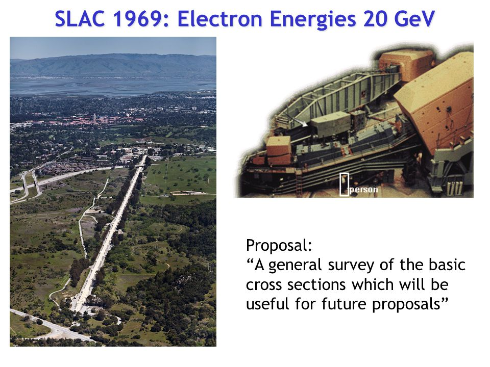 SLAC 1969: Electron Energies 20 GeV