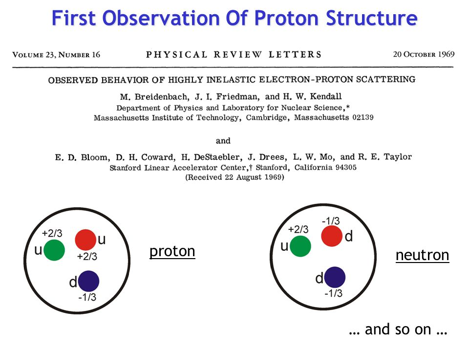 First Observation Of Proton Structure