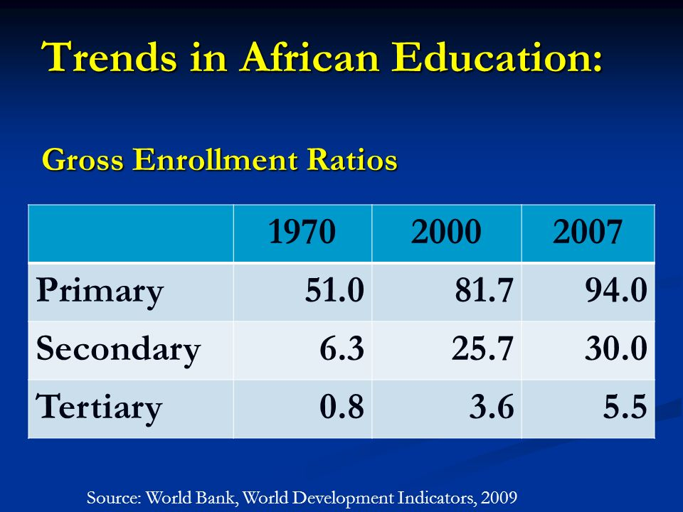 Trends in African Education: Gross Enrollment Ratios