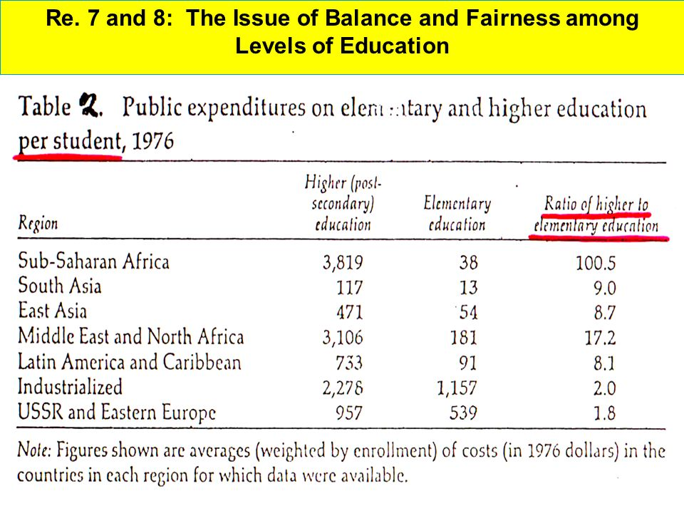 Re. 7 and 8: The Issue of Balance and Fairness among Levels of Education