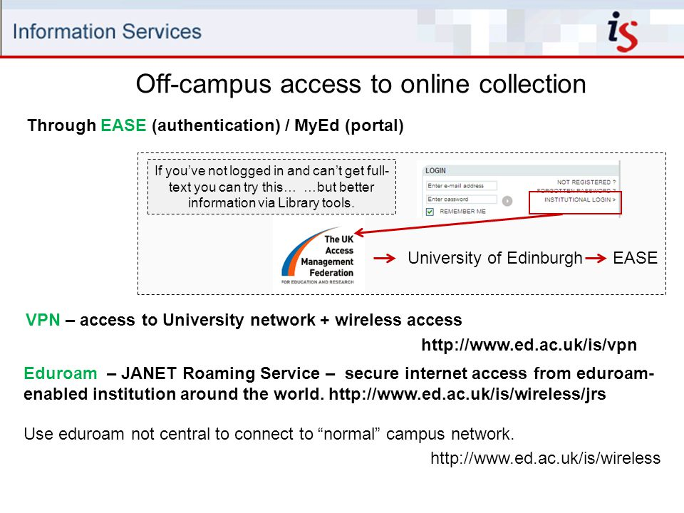Off-campus access to online collection