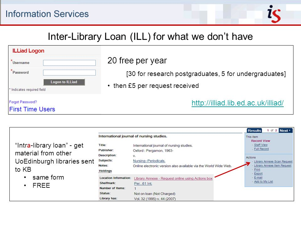 Inter-Library Loan (ILL) for what we don't have
