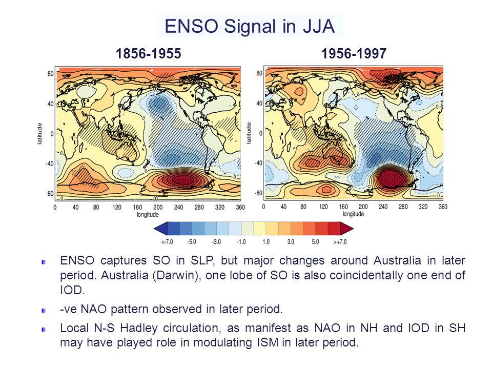 ENSO Signal in JJA 1856-1955. 1956-1997.
