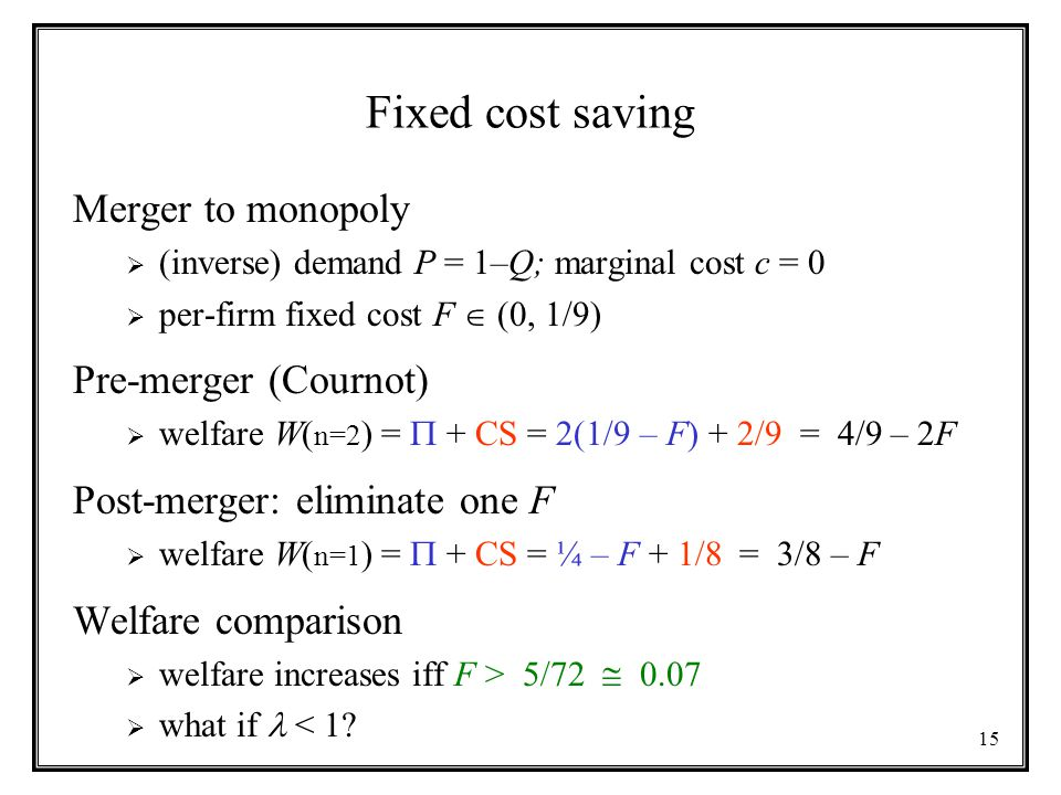 Fixed cost saving Merger to monopoly Pre-merger (Cournot)