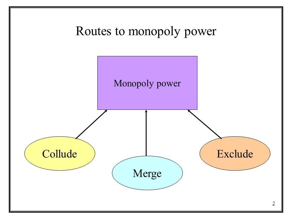 Routes to monopoly power