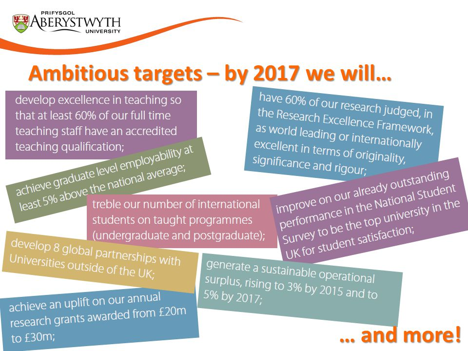 Ambitious targets – by 2017 we will…