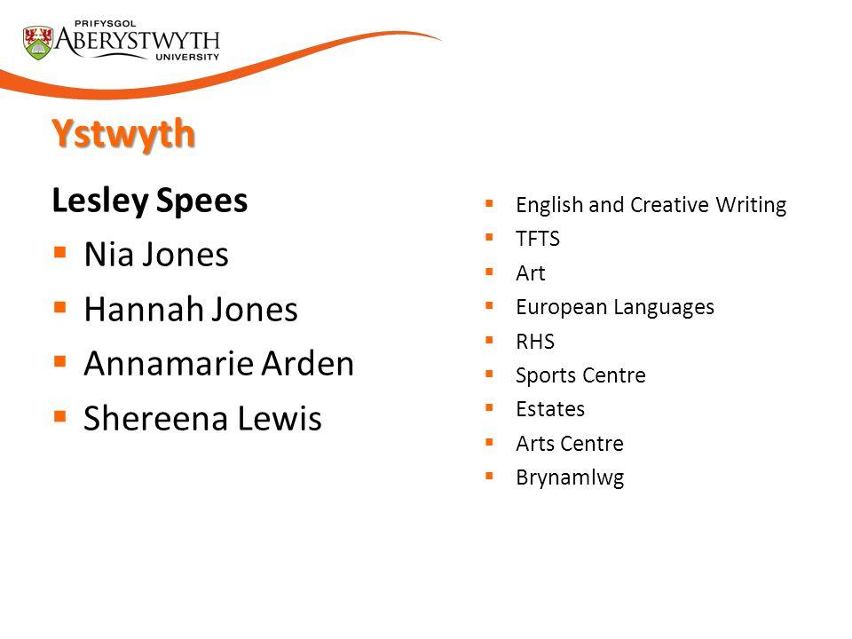 Ystwyth Lesley Spees Nia Jones Hannah Jones Annamarie Arden