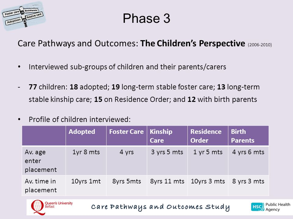 Phase 3 Care Pathways and Outcomes: The Children's Perspective ( ) Interviewed sub-groups of children and their parents/carers.