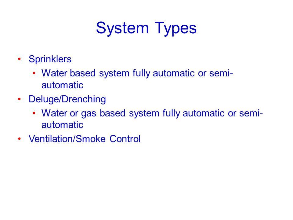 System Types Sprinklers