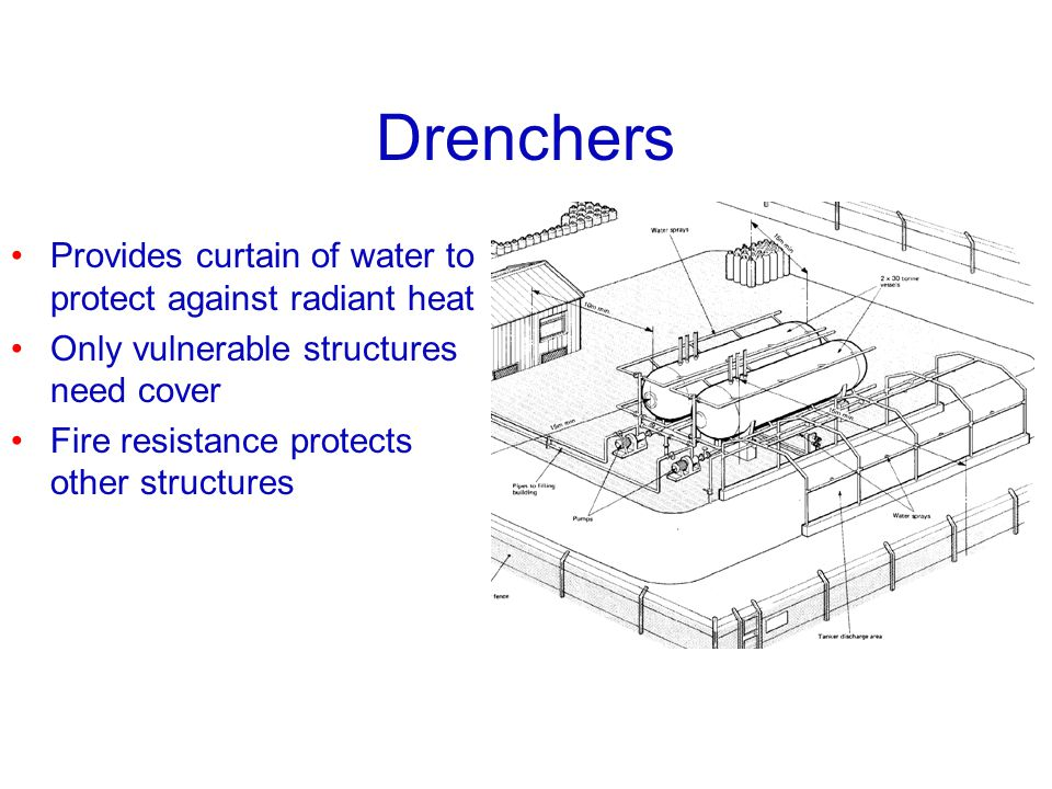 Drenchers Provides curtain of water to protect against radiant heat