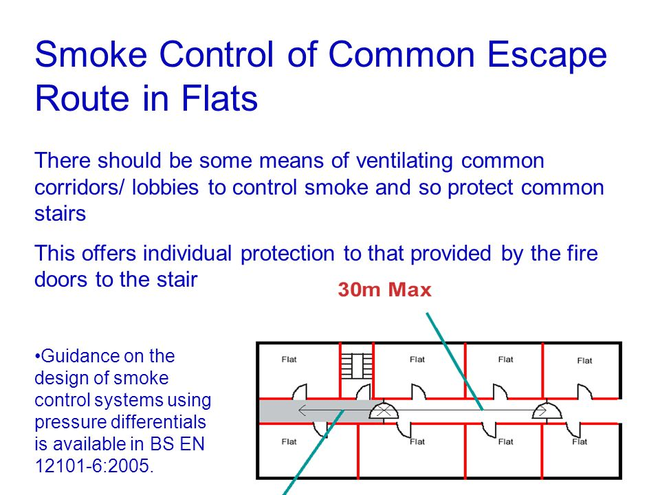 Smoke Control of Common Escape Route in Flats