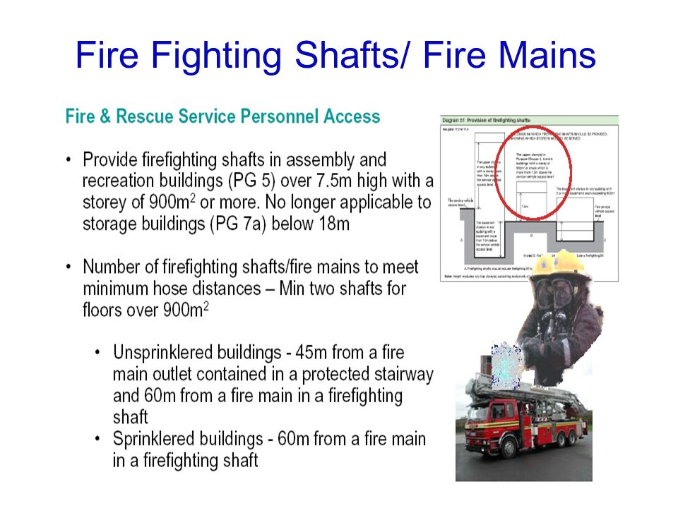 Fire Fighting Shafts/ Fire Mains