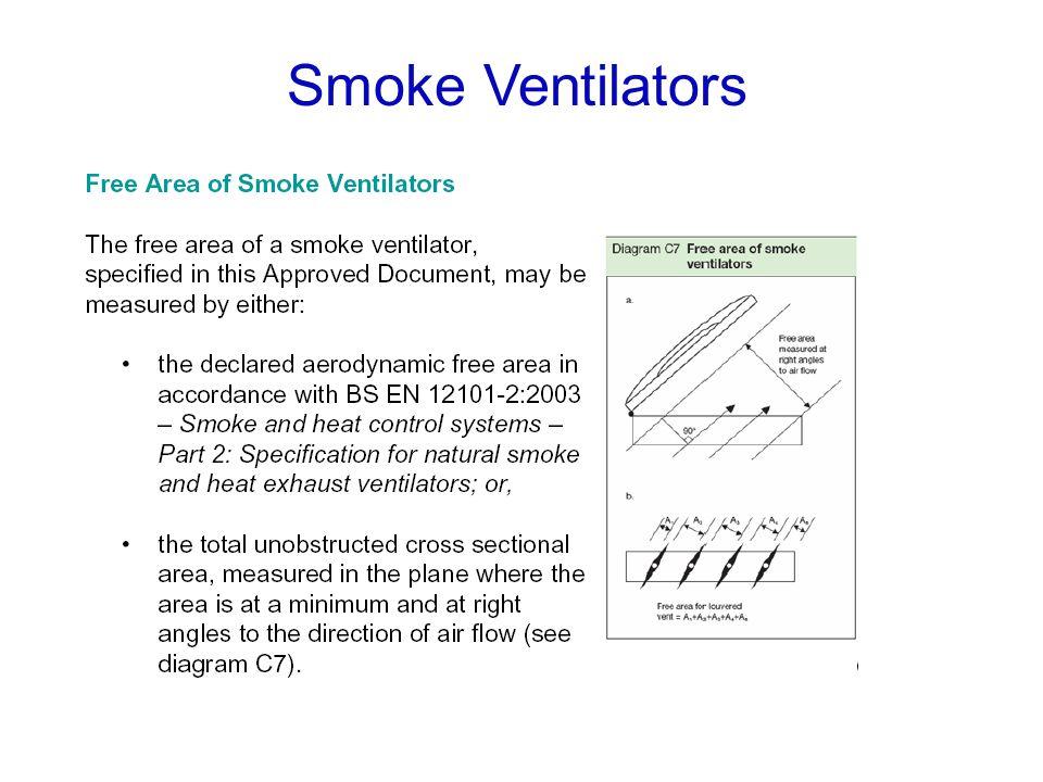 Smoke Ventilators