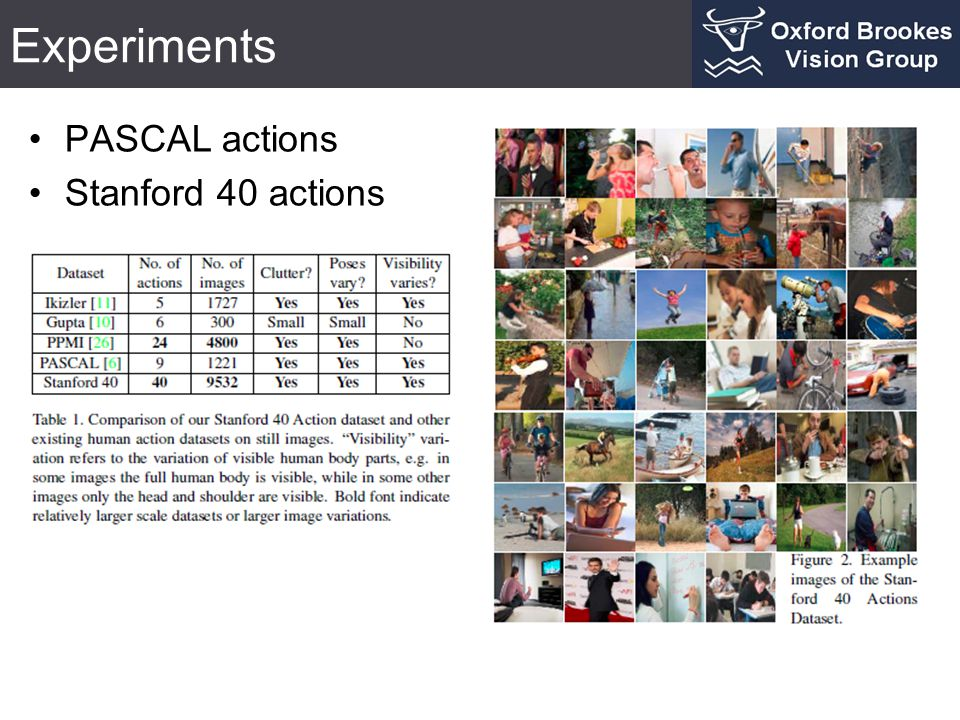 Experiments PASCAL actions Stanford 40 actions