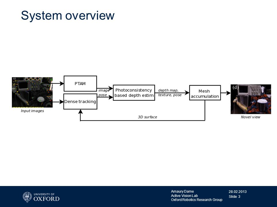 System overview Plan : Depth map estimation : Notations, photometric error energy, TV optimisation.