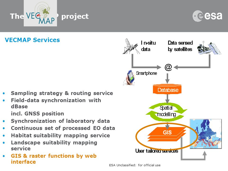 The VECMAP project VECMAP Services Sampling strategy & routing service