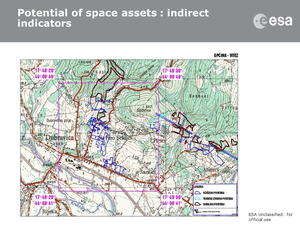 Potential of space assets : indirect indicators