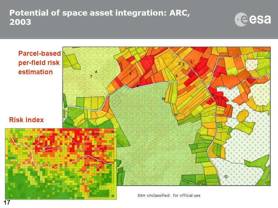 Potential of space asset integration: ARC, 2003