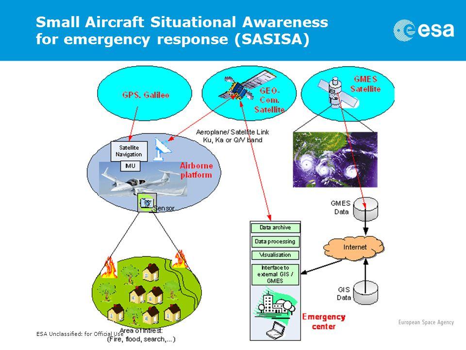 Small Aircraft Situational Awareness for emergency response (SASISA)