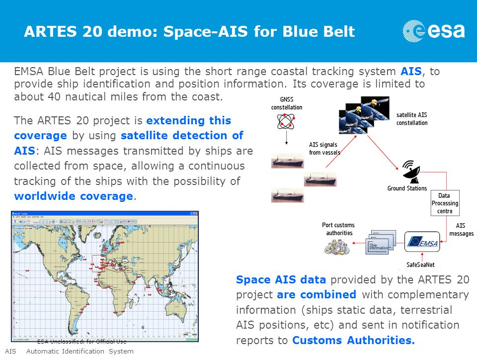 ARTES 20 demo: Space-AIS for Blue Belt