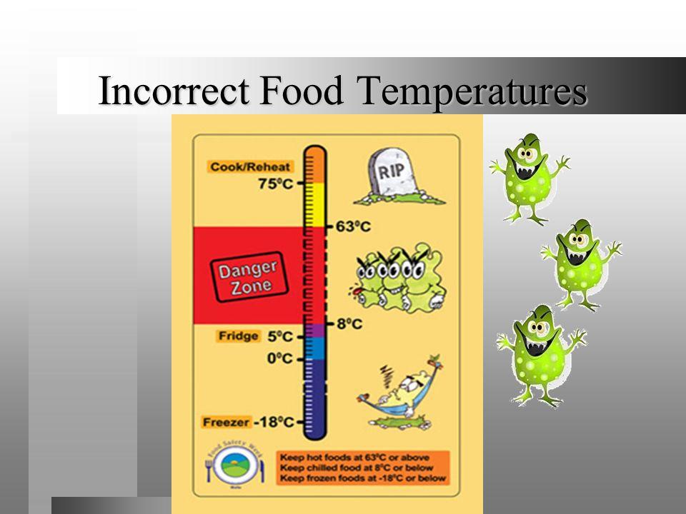 Incorrect Food Temperatures