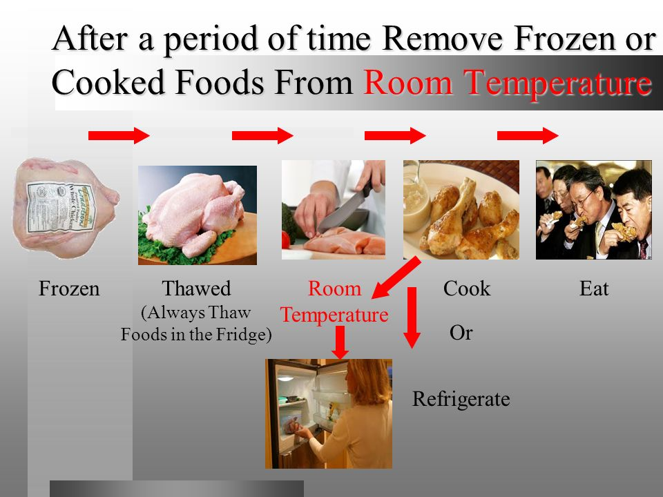 Thawed (Always Thaw Foods in the Fridge)
