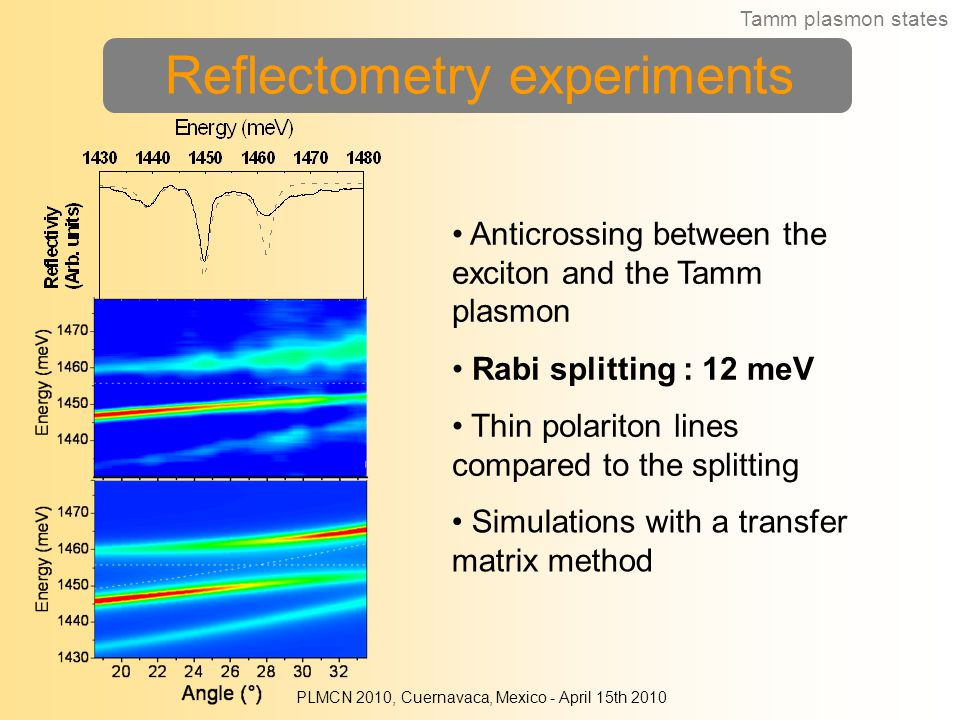 Reflectometry experiments
