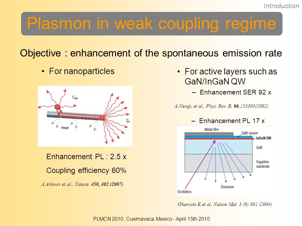 Plasmon in weak coupling regime