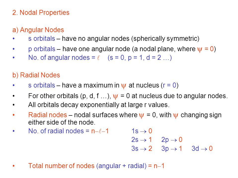 2. Nodal Properties a) Angular Nodes. s orbitals – have no angular nodes (spherically symmetric)