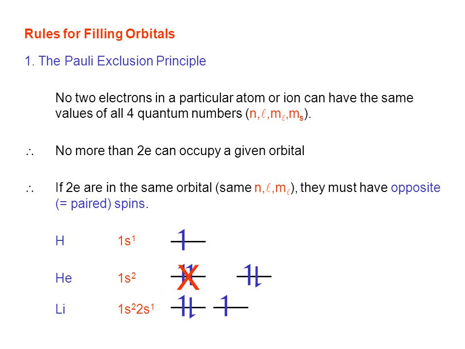 X Rules for Filling Orbitals 1. The Pauli Exclusion Principle