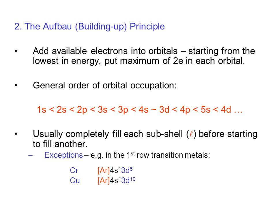 2. The Aufbau (Building-up) Principle