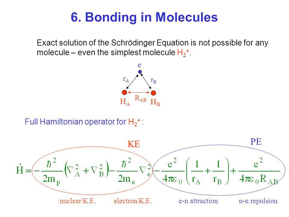 6. Bonding in Molecules PE KE
