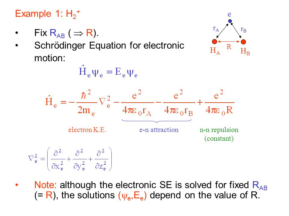 Schrödinger Equation for electronic motion: