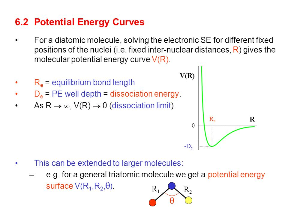 6.2 Potential Energy Curves