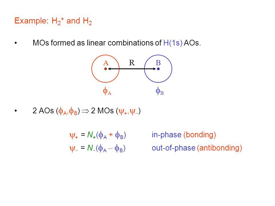 + = N+(A + B) in-phase (bonding)